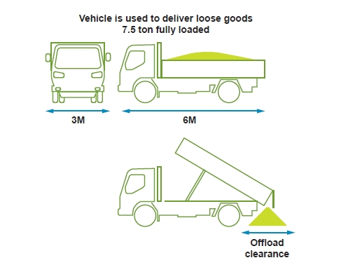 Delivery diagram 2